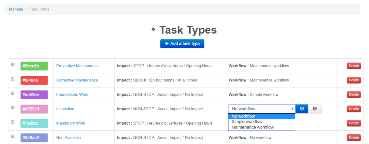 Workflows for all task types